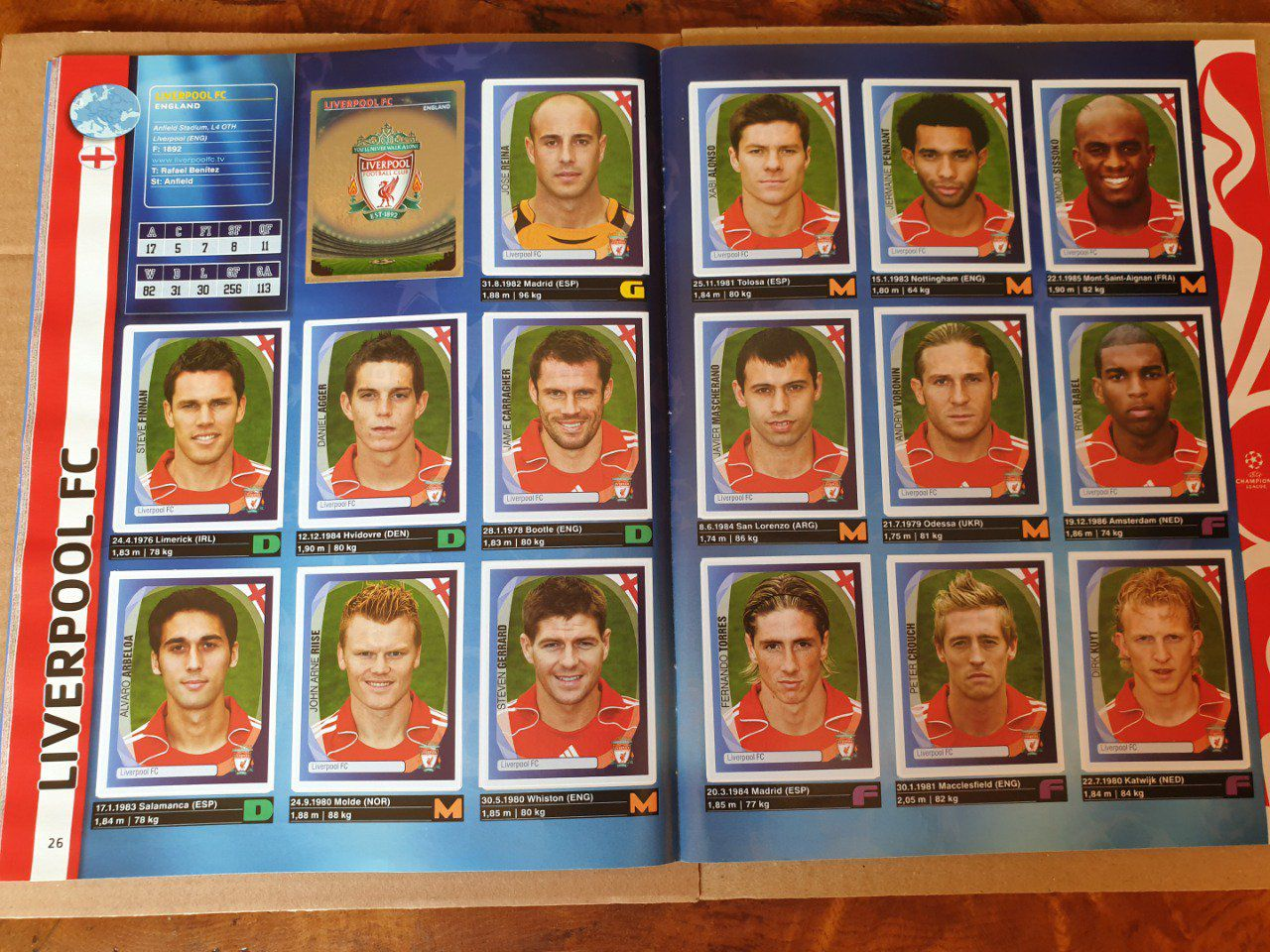 Panini Champions League 2007/2008 Album Complet collé